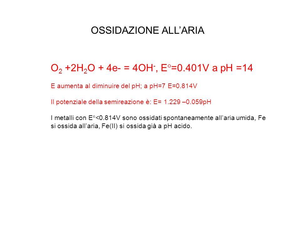 OSSIDAZIONE ALL'ARIA O2 +2H2O + 4e- = 4OH-, E°=0.401V a pH =14