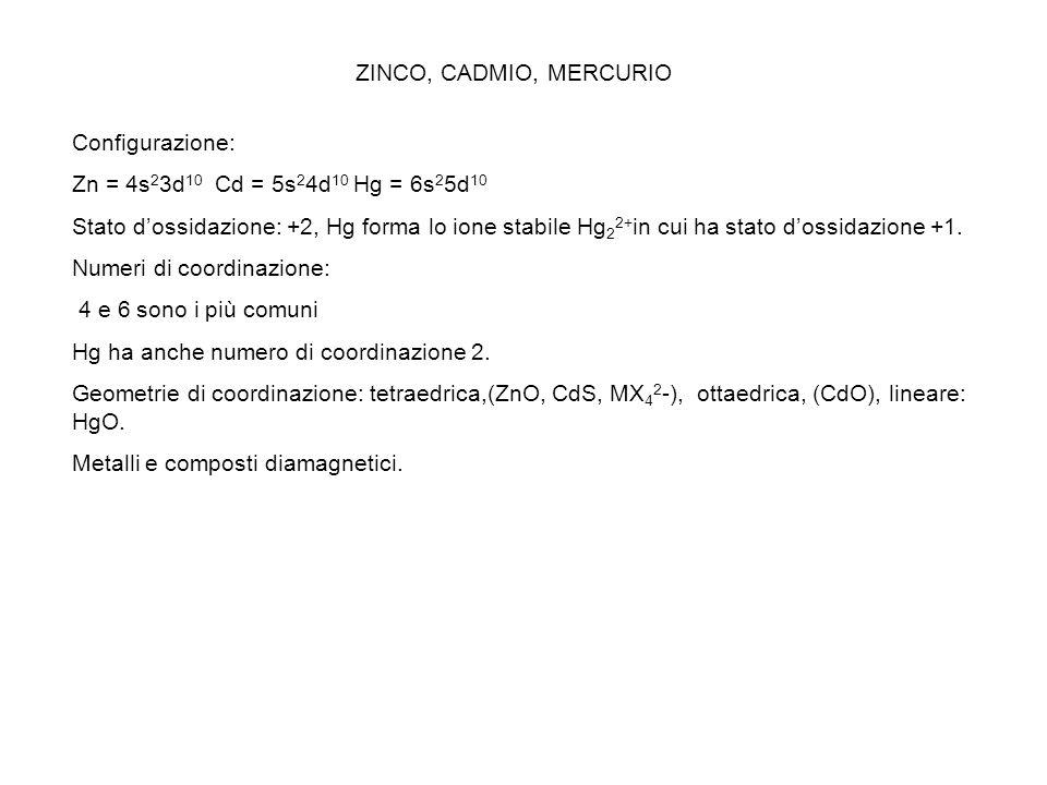 ZINCO, CADMIO, MERCURIO Configurazione: Zn = 4s23d10 Cd = 5s24d10 Hg = 6s25d10.