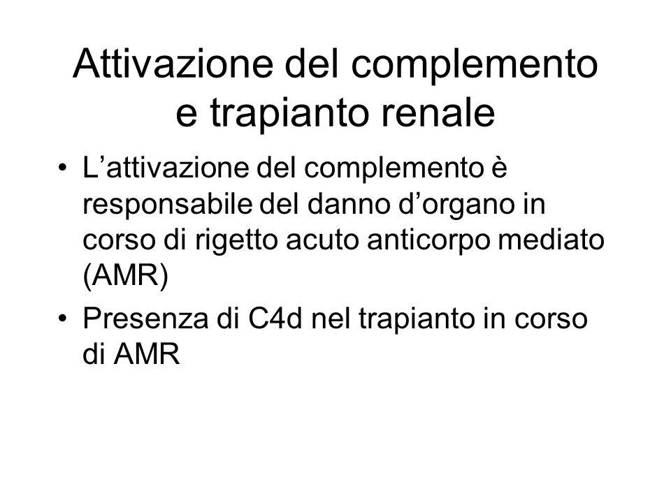 Attivazione del complemento e trapianto renale