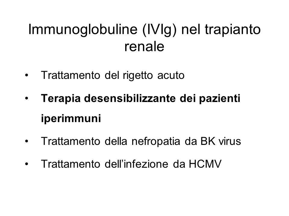 Immunoglobuline (IVIg) nel trapianto renale