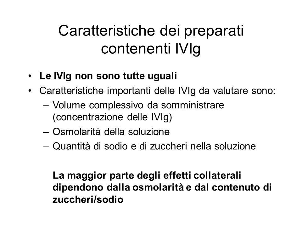 Caratteristiche dei preparati contenenti IVIg