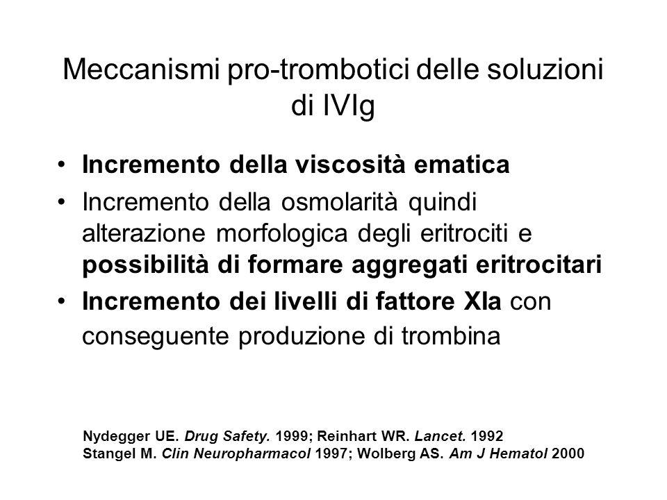 Meccanismi pro-trombotici delle soluzioni di IVIg