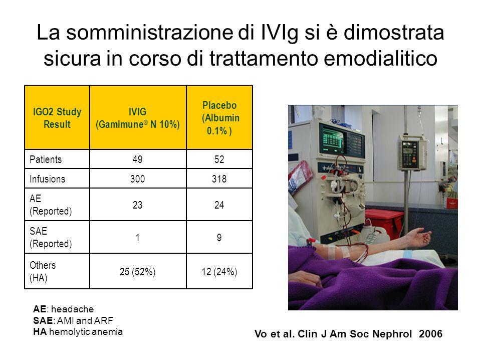 La somministrazione di IVIg si è dimostrata sicura in corso di trattamento emodialitico