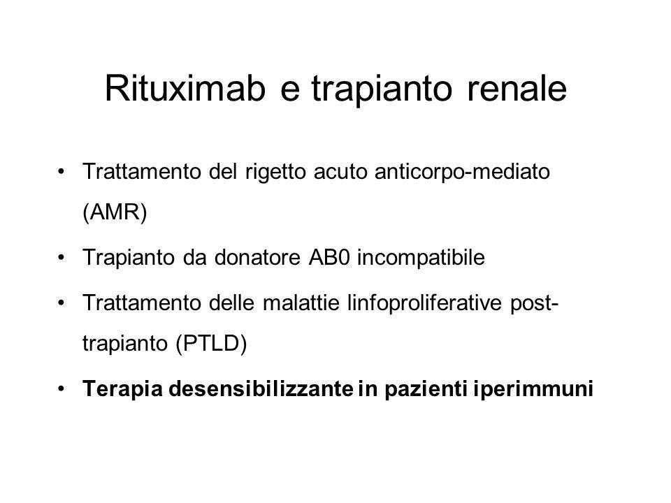 Rituximab e trapianto renale
