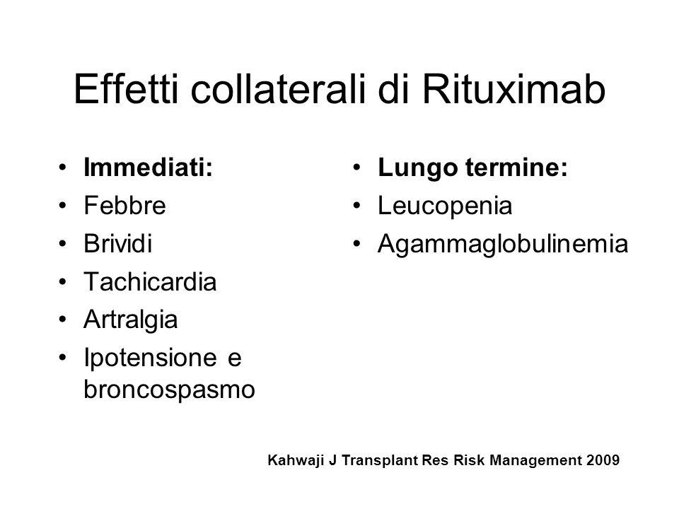 Effetti collaterali di Rituximab