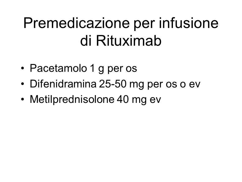 Premedicazione per infusione di Rituximab