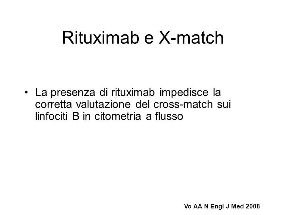 Rituximab e X-match La presenza di rituximab impedisce la corretta valutazione del cross-match sui linfociti B in citometria a flusso.