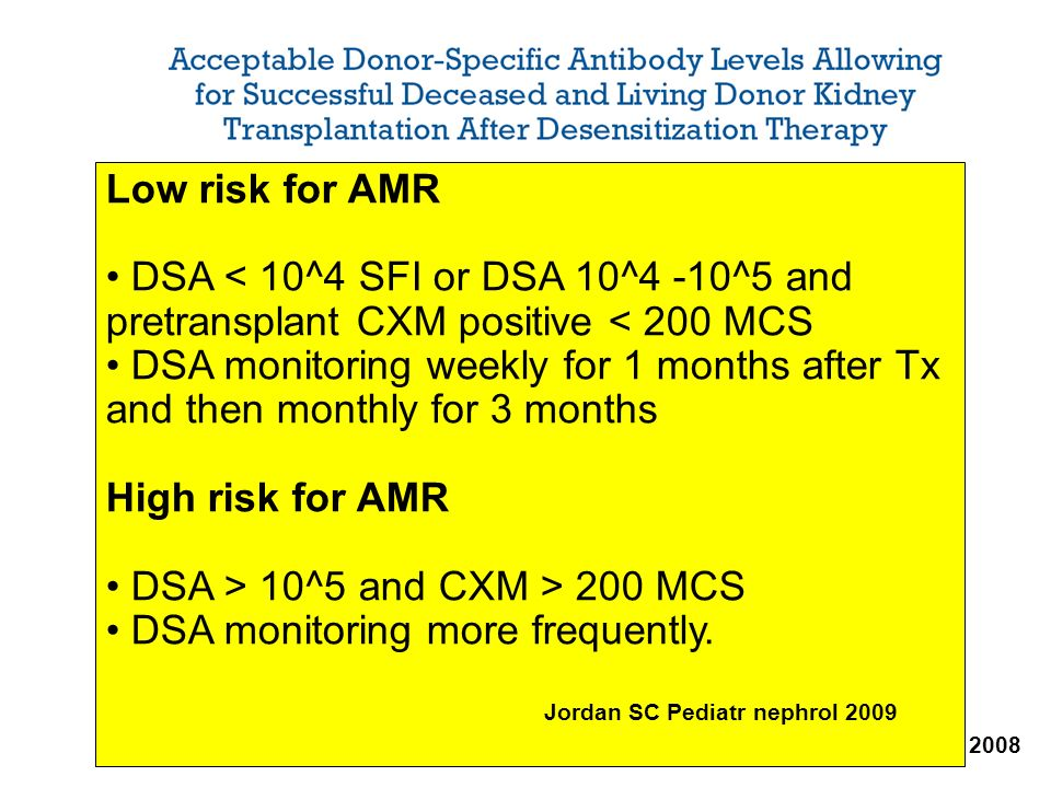 DSA > 10^5 and CXM > 200 MCS DSA monitoring more frequently.