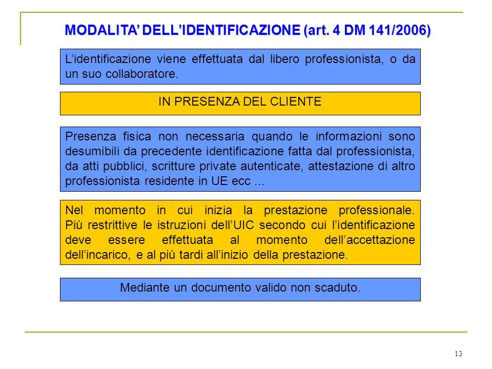 MODALITA' DELL'IDENTIFICAZIONE (art. 4 DM 141/2006)