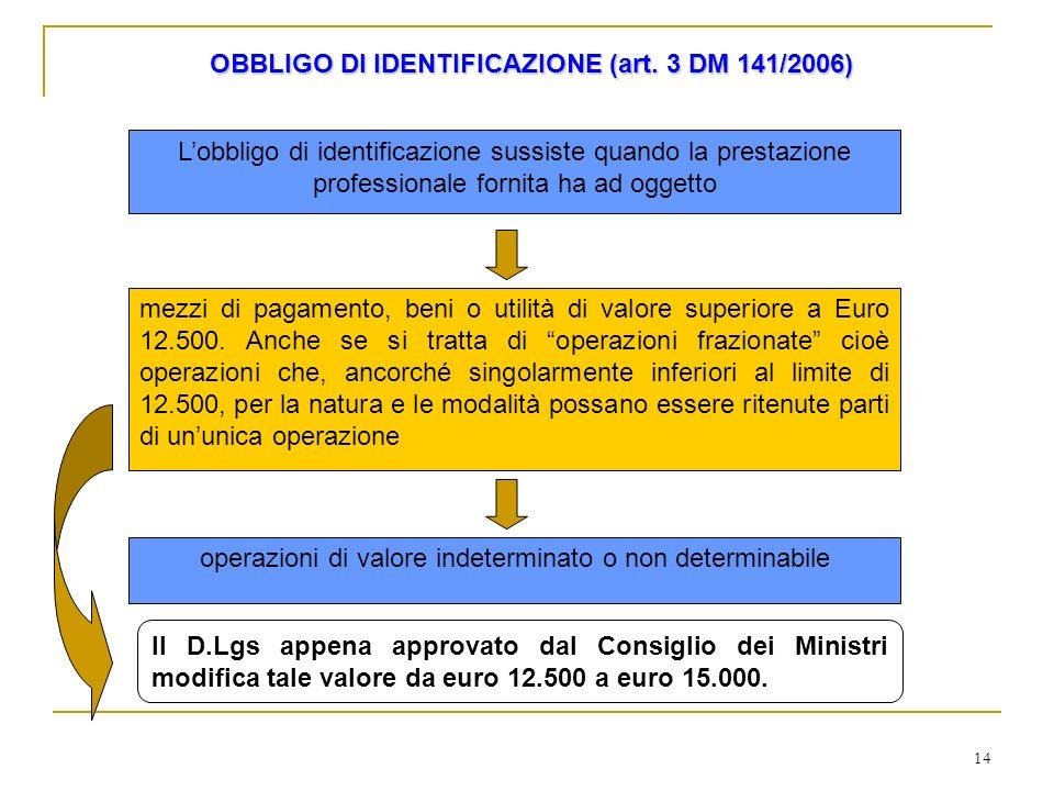 OBBLIGO DI IDENTIFICAZIONE (art. 3 DM 141/2006)