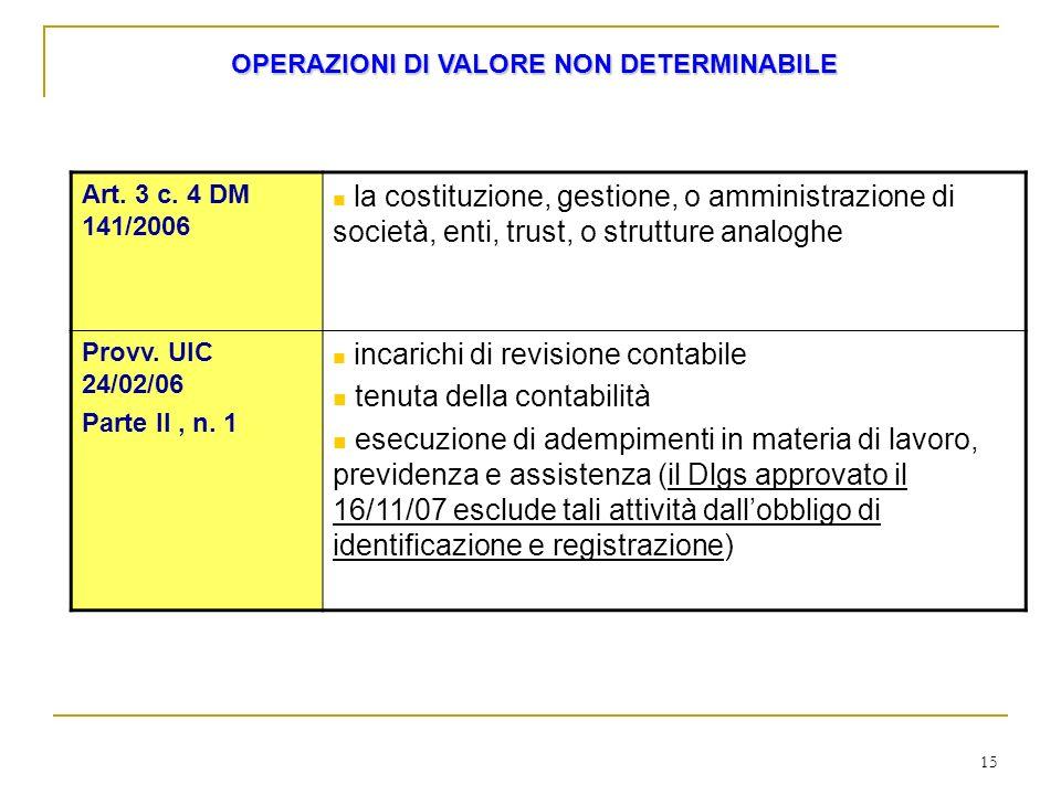 OPERAZIONI DI VALORE NON DETERMINABILE