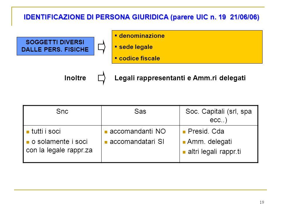 IDENTIFICAZIONE DI PERSONA GIURIDICA (parere UIC n. 19 21/06/06)