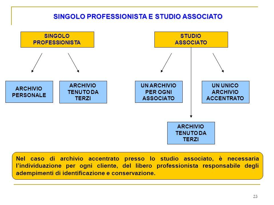 SINGOLO PROFESSIONISTA E STUDIO ASSOCIATO