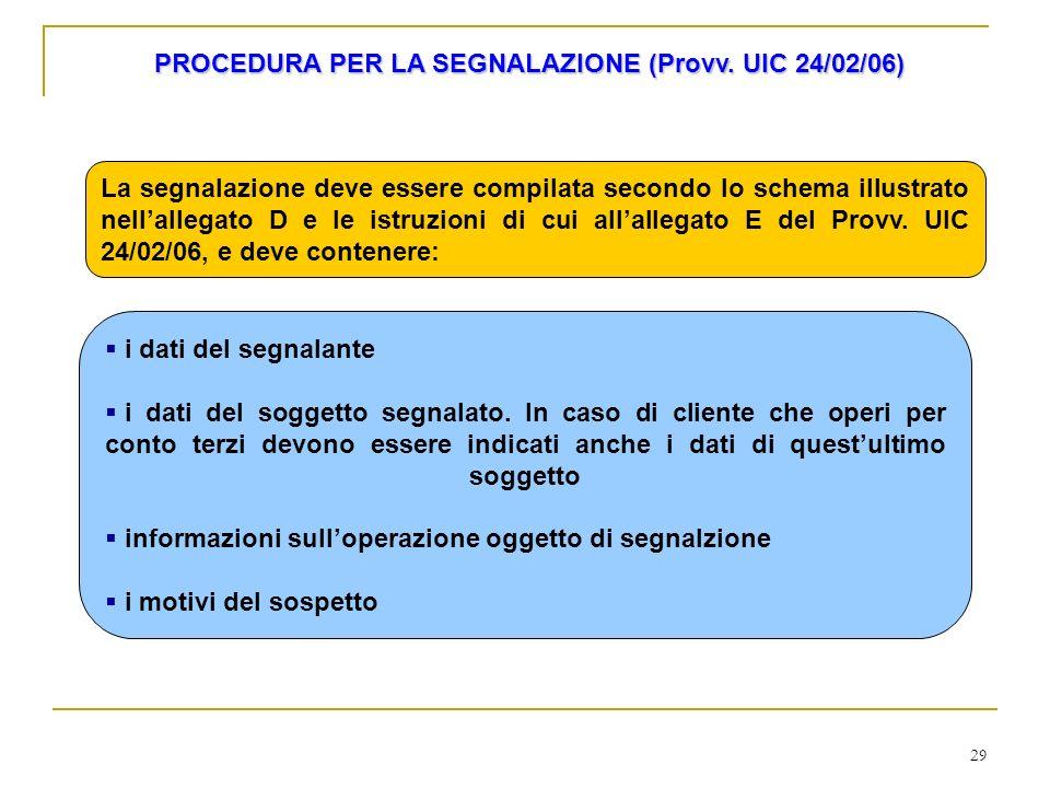 PROCEDURA PER LA SEGNALAZIONE (Provv. UIC 24/02/06)