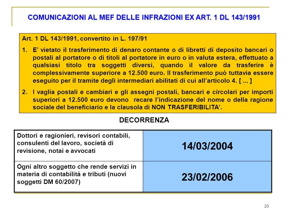 COMUNICAZIONI AL MEF DELLE INFRAZIONI EX ART. 1 DL 143/1991