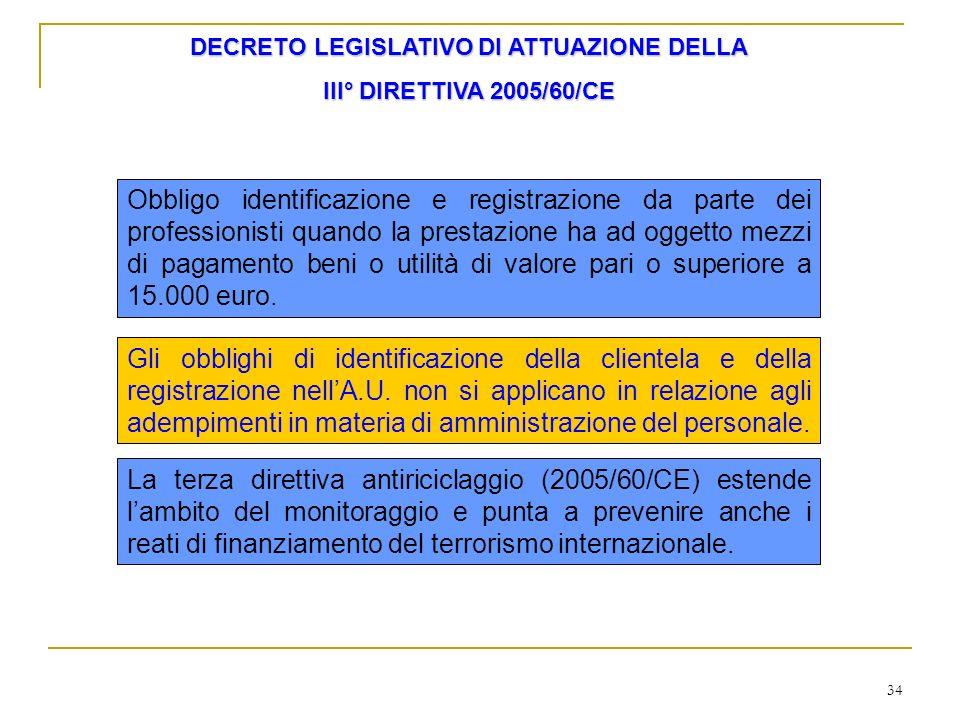 DECRETO LEGISLATIVO DI ATTUAZIONE DELLA