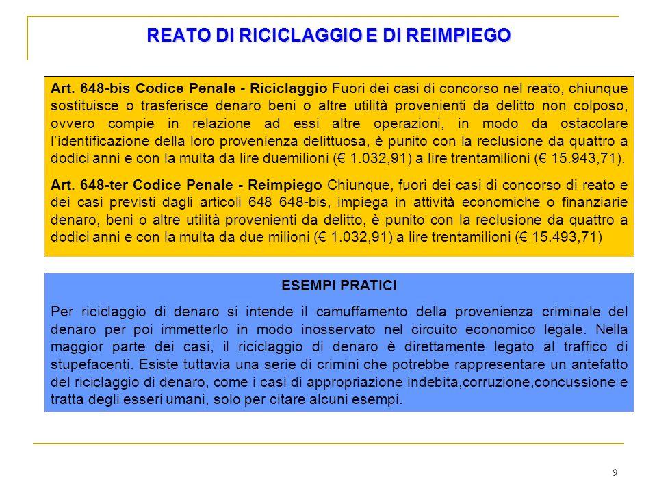 REATO DI RICICLAGGIO E DI REIMPIEGO