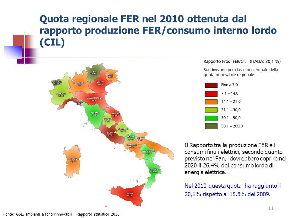 Fonte: GSE, Impianti a fonti rinnovabili - Rapporto statistico 2010