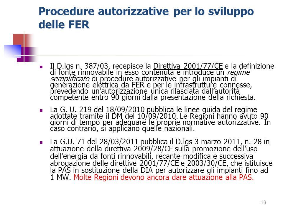 Procedure autorizzative per lo sviluppo delle FER