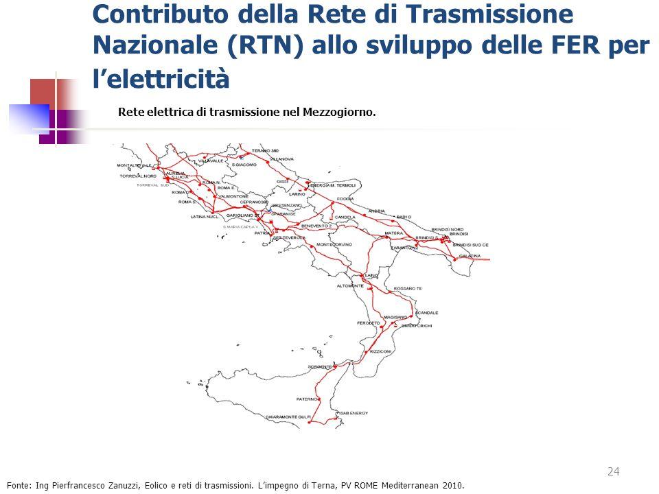 Contributo della Rete di Trasmissione Nazionale (RTN) allo sviluppo delle FER per l'elettricità