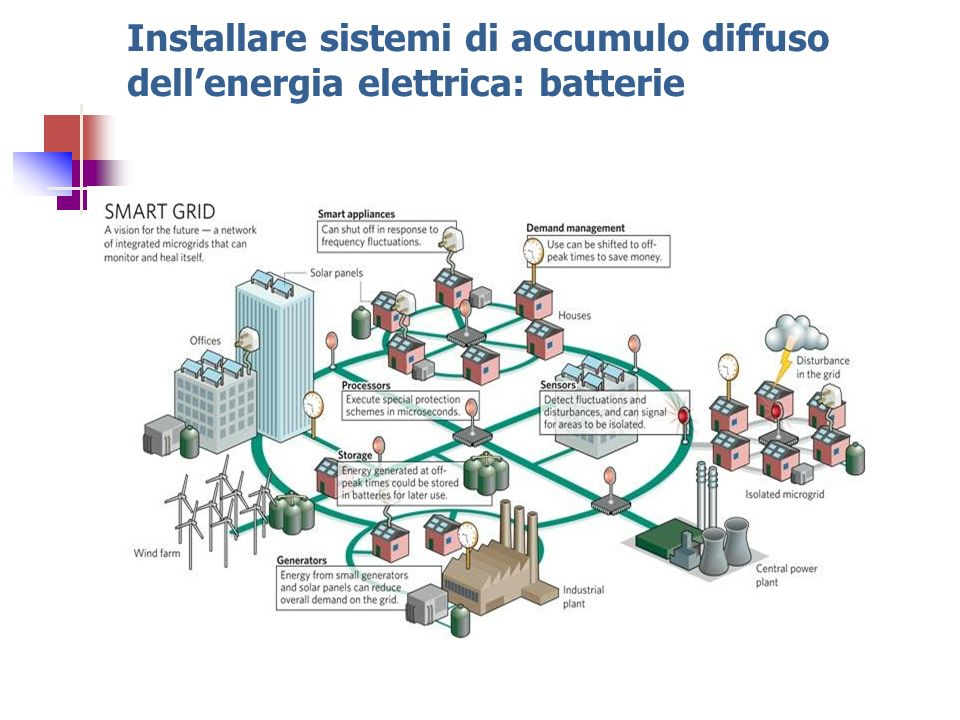 Installare sistemi di accumulo diffuso dell'energia elettrica: batterie