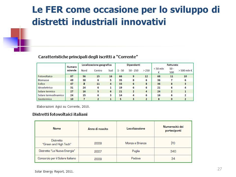 Le FER come occasione per lo sviluppo di distretti industriali innovativi