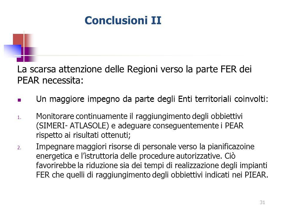 Conclusioni II La scarsa attenzione delle Regioni verso la parte FER dei. PEAR necessita: