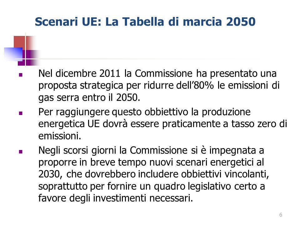 Scenari UE: La Tabella di marcia 2050