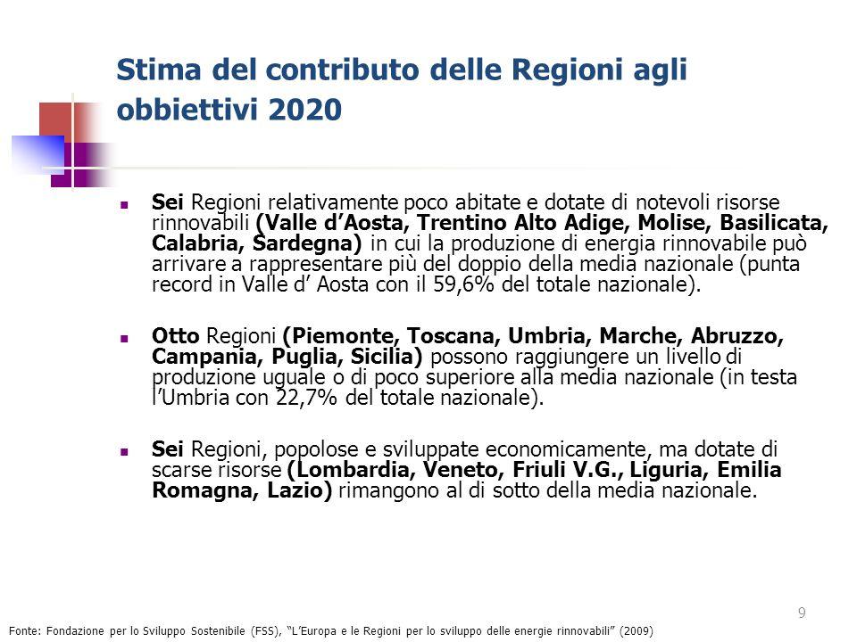 Stima del contributo delle Regioni agli obbiettivi 2020