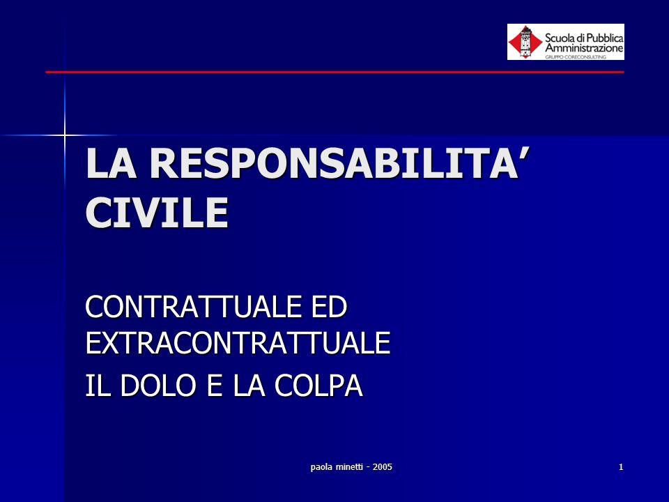 LA RESPONSABILITA' CIVILE