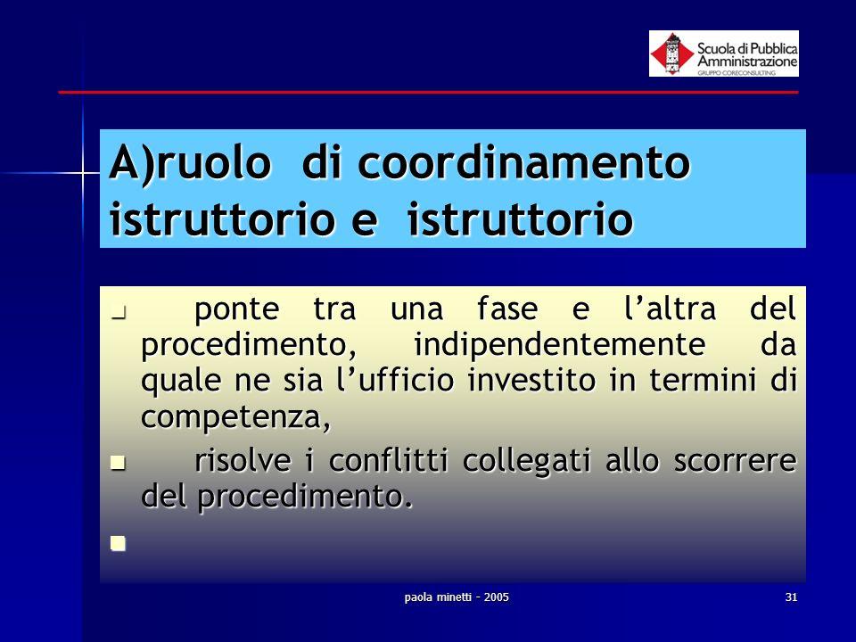 A)ruolo di coordinamento istruttorio e istruttorio