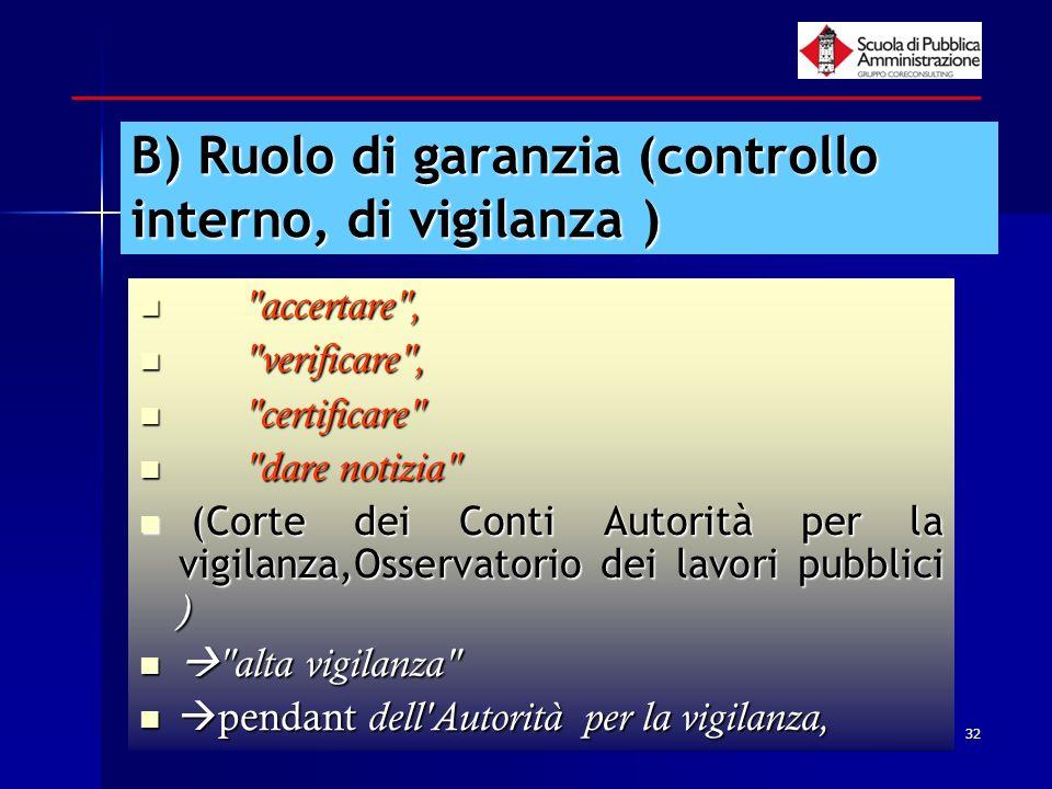 B) Ruolo di garanzia (controllo interno, di vigilanza )