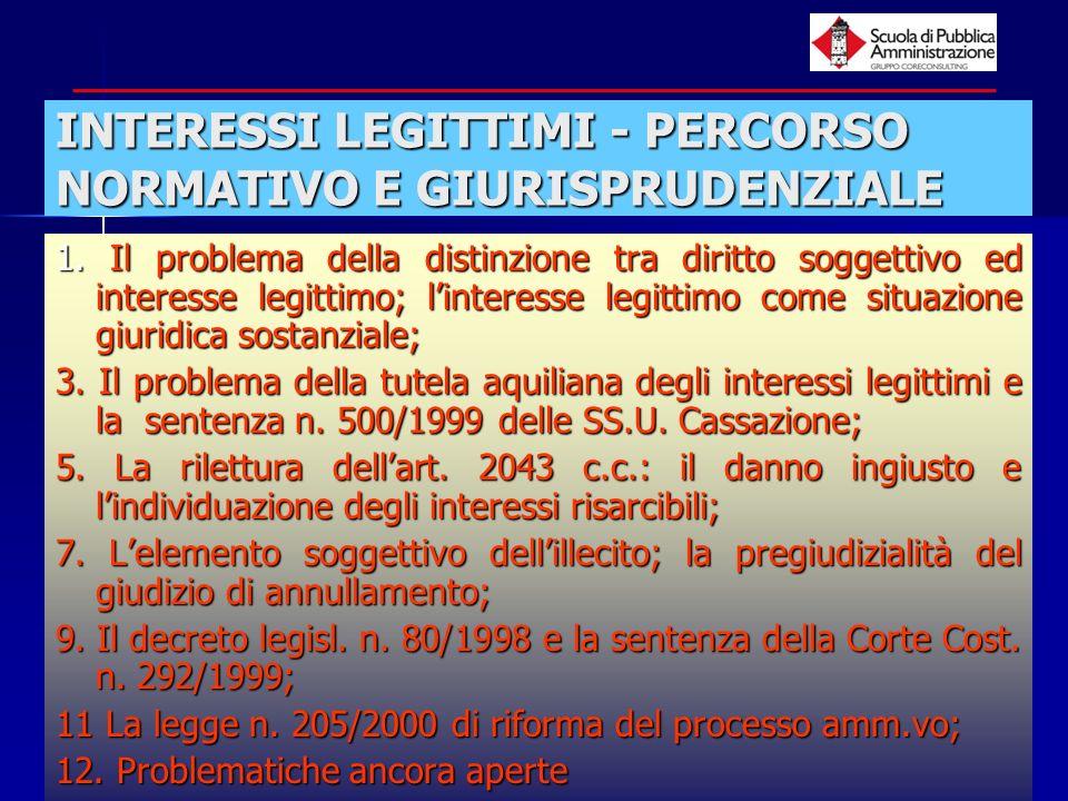 INTERESSI LEGITTIMI - PERCORSO NORMATIVO E GIURISPRUDENZIALE