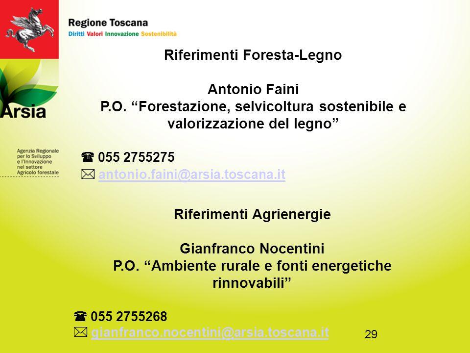 Riferimenti Foresta-Legno Antonio Faini