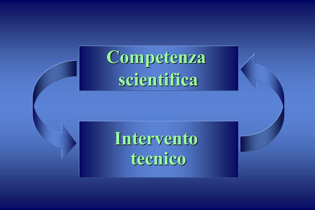 Competenza scientifica Intervento tecnico