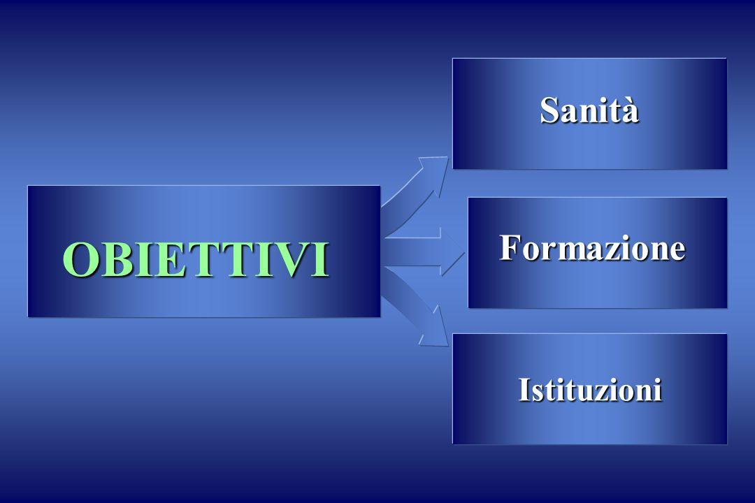 Sanità OBIETTIVI Formazione Istituzioni