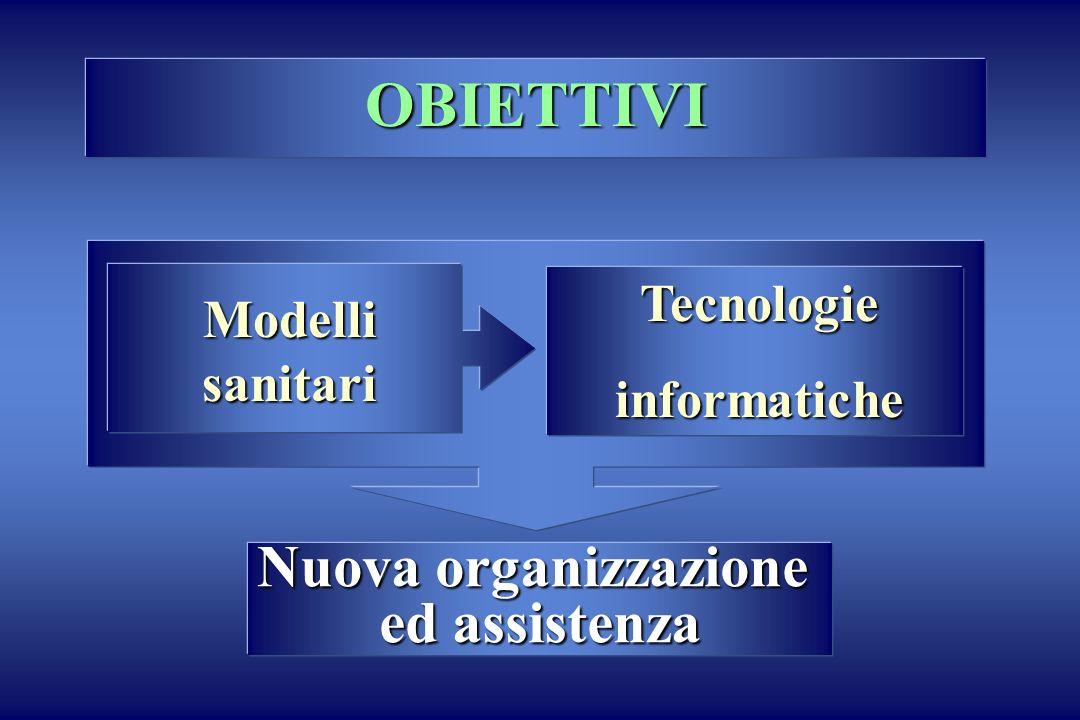 OBIETTIVI Nuova organizzazione ed assistenza Tecnologie