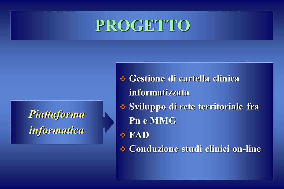 PROGETTO Piattaforma informatica Gestione di cartella clinica