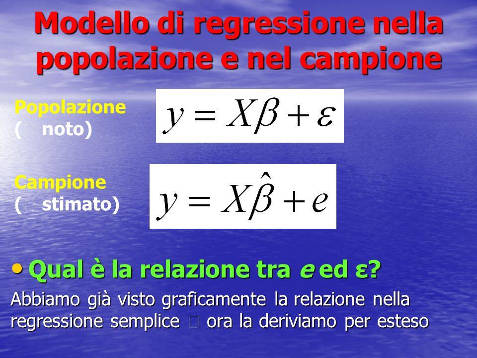 Modello di regressione nella popolazione e nel campione