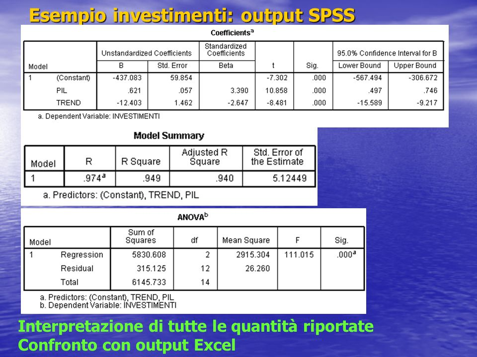 Esempio investimenti: output SPSS