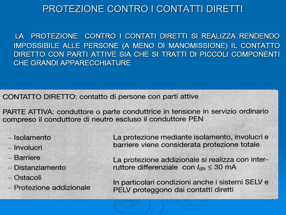 PROTEZIONE CONTRO I CONTATTI DIRETTI