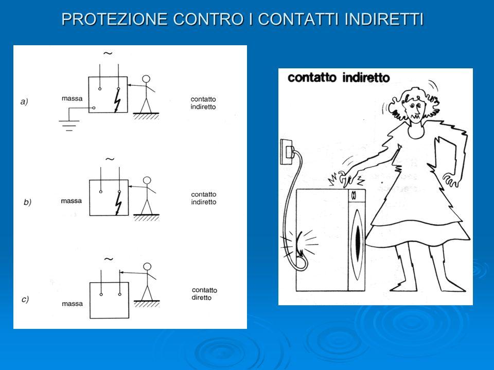 PROTEZIONE CONTRO I CONTATTI INDIRETTI