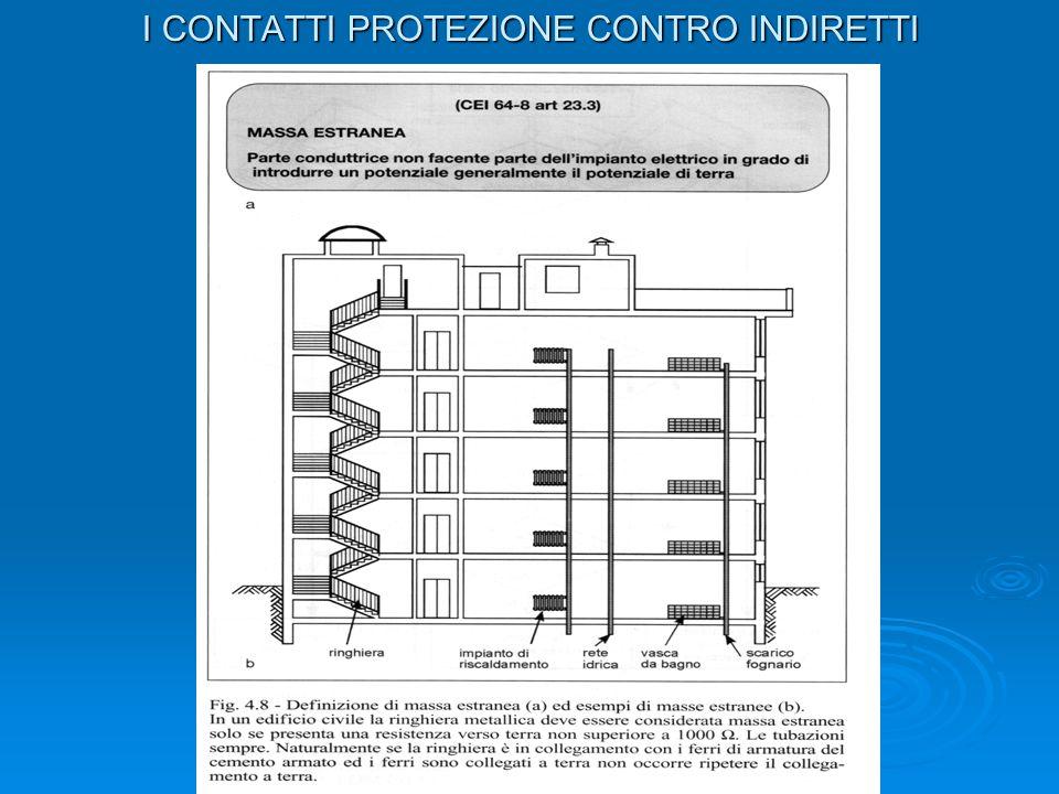 I CONTATTI PROTEZIONE CONTRO INDIRETTI