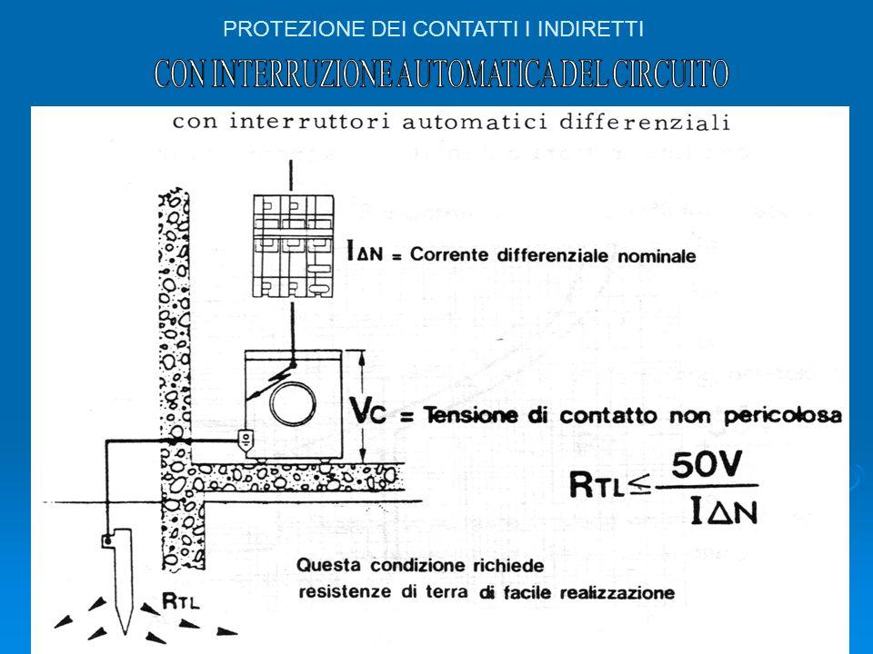 CON INTERRUZIONE AUTOMATICA DEL CIRCUITO