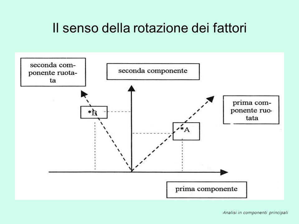 Il senso della rotazione dei fattori