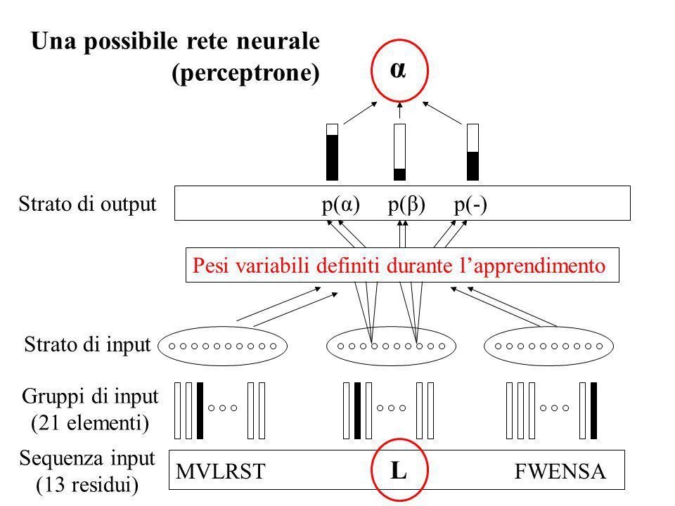 α Una possibile rete neurale (perceptrone) Strato di output