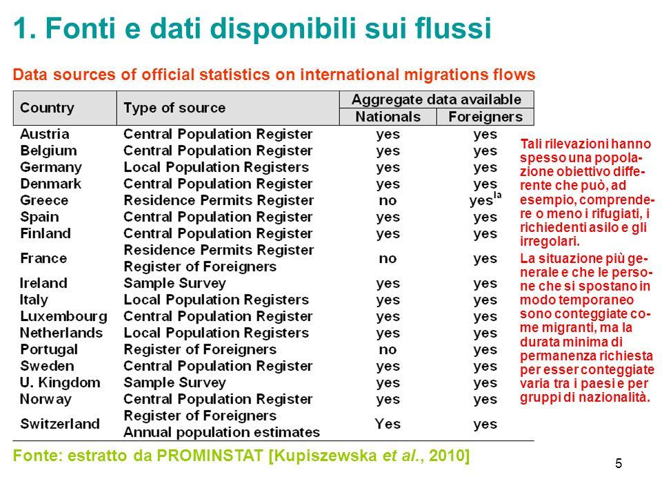 1. Fonti e dati disponibili sui flussi