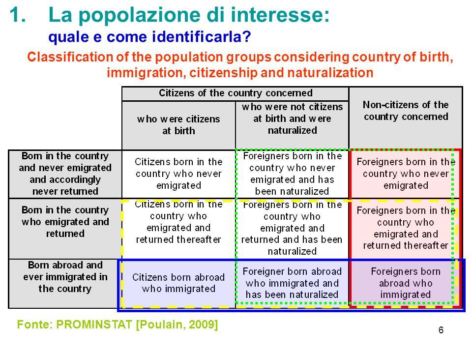 La popolazione di interesse: quale e come identificarla