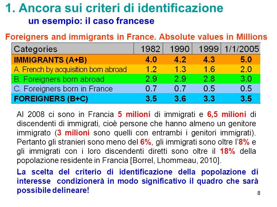 1. Ancora sui criteri di identificazione un esempio: il caso francese