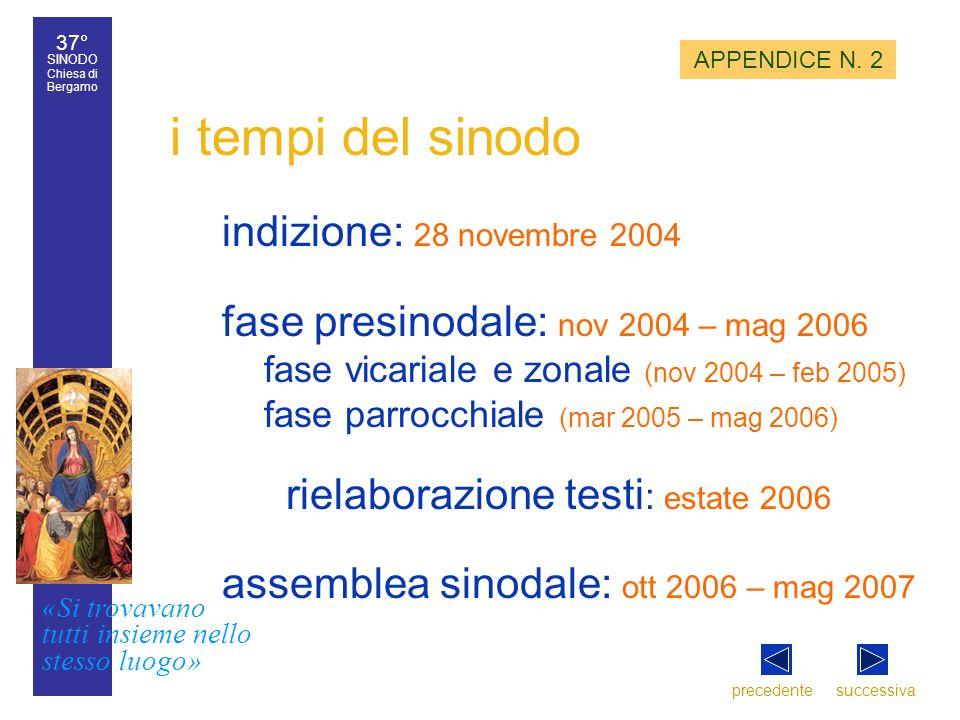i tempi del sinodo indizione: 28 novembre 2004